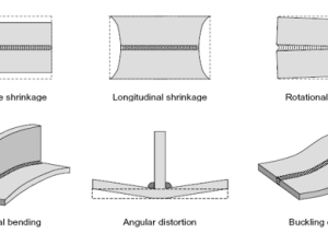 Angular-distortion-and-buckling-in-welded-plate front