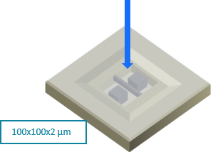 Measuring water diffusion of polymers with MEMS front