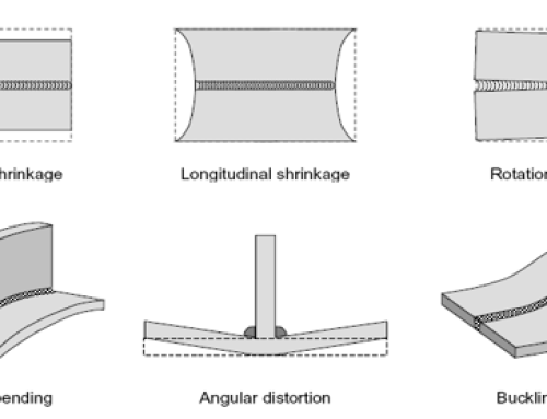Angular distortion and buckling in welded plate – Damen Schelde